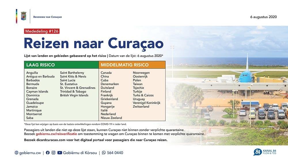 Curaçao corona-landen