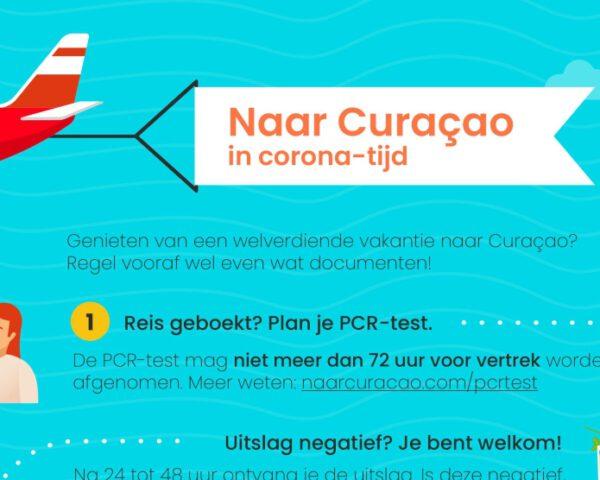 corona curacao infographic