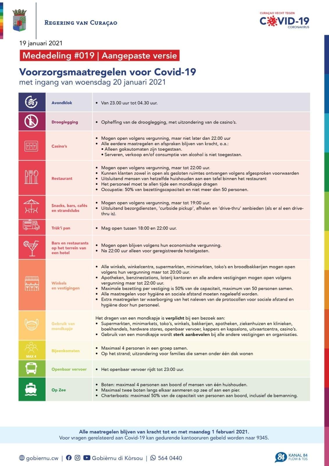 curacao corona mededeling 2021 #019